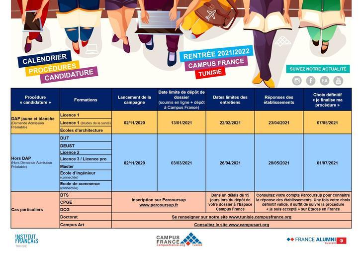 Calendrier Lancement Ariane 2021 02 novembre 2020   Lancement de la nouvelle campagne de